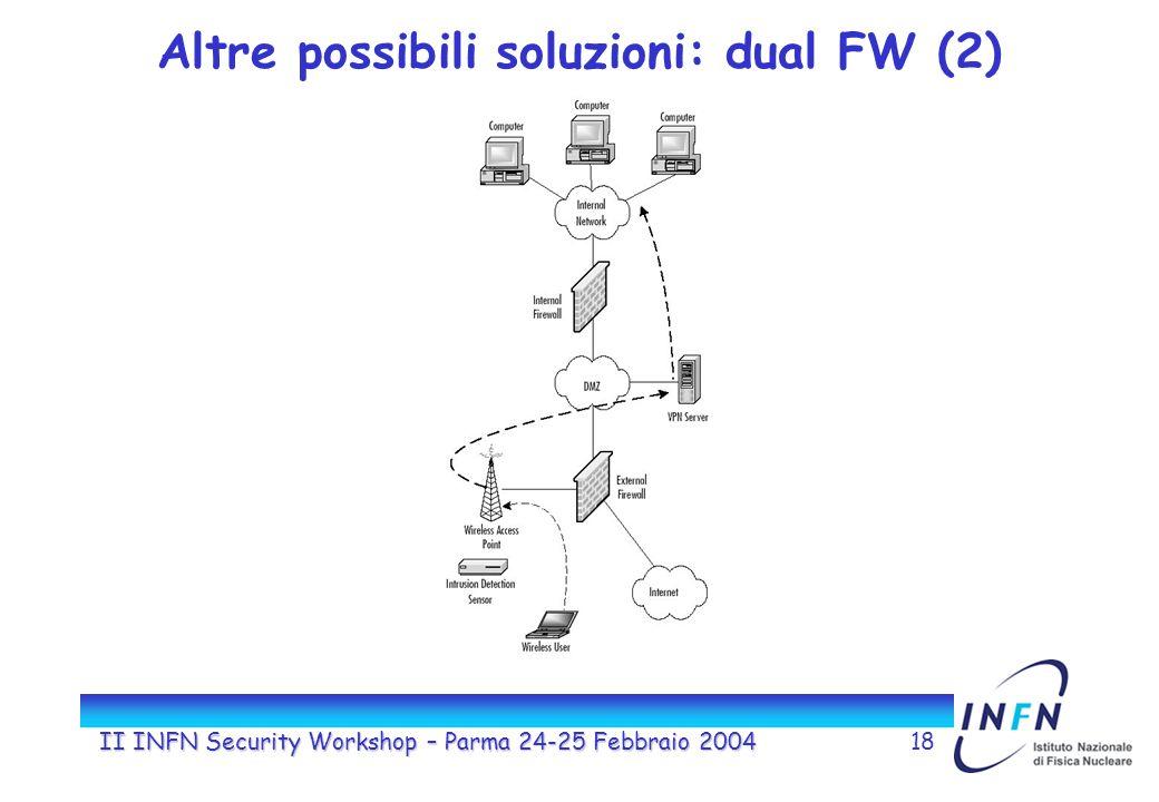 II INFN Security Workshop – Parma 24-25 Febbraio 200418 Altre possibili soluzioni: dual FW (2)