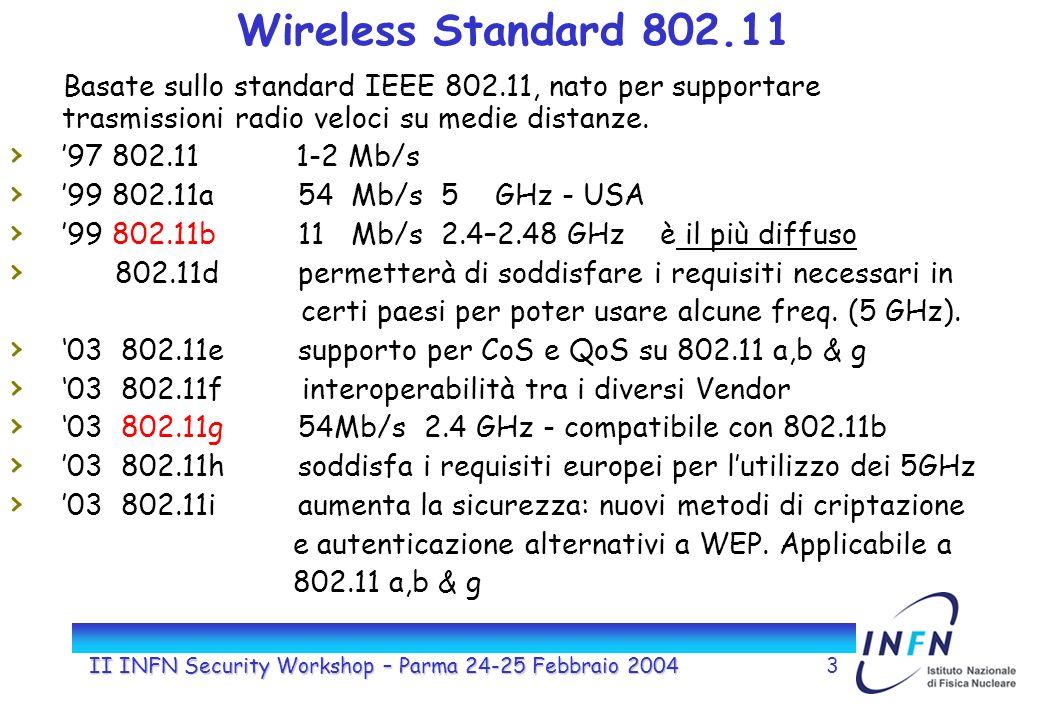 II INFN Security Workshop – Parma 24-25 Febbraio 20043 Basate sullo standard IEEE 802.11, nato per supportare trasmissioni radio veloci su medie distanze.