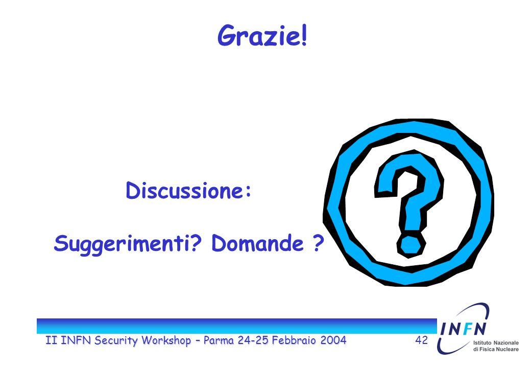 II INFN Security Workshop – Parma 24-25 Febbraio 200442 Grazie! Discussione: Suggerimenti? Domande ?