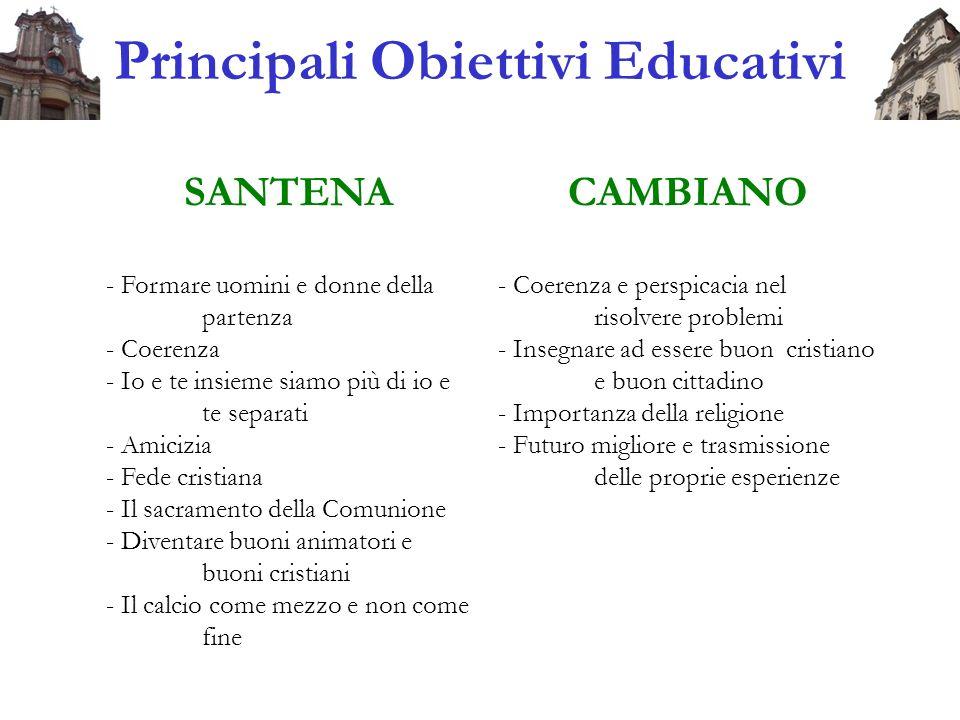 Principali Obiettivi Educativi SANTENA - Formare uomini e donne della partenza - Coerenza - Io e te insieme siamo più di io e te separati - Amicizia -