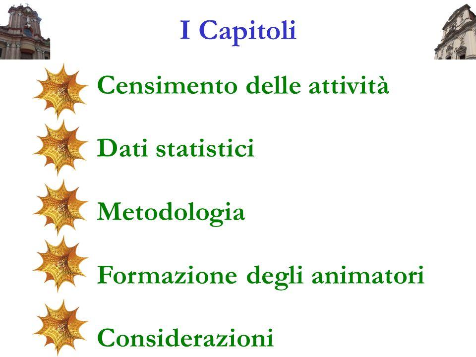 I Capitoli Censimento delle attività Dati statistici Metodologia Formazione degli animatori Considerazioni