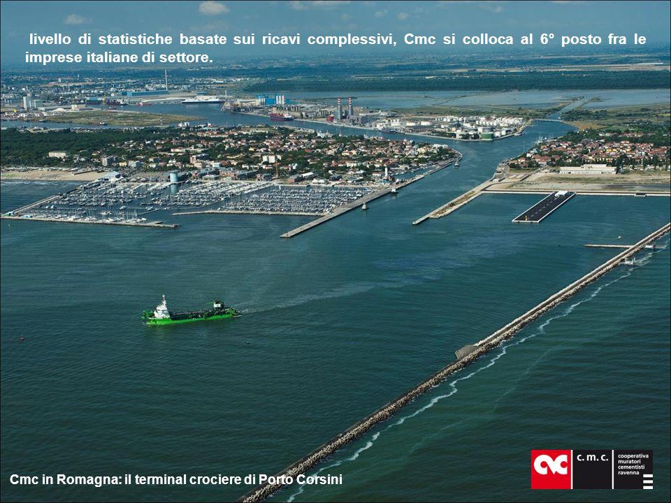 A livello di statistiche basate sui ricavi complessivi, Cmc si colloca al 6° posto fra le imprese italiane di settore.