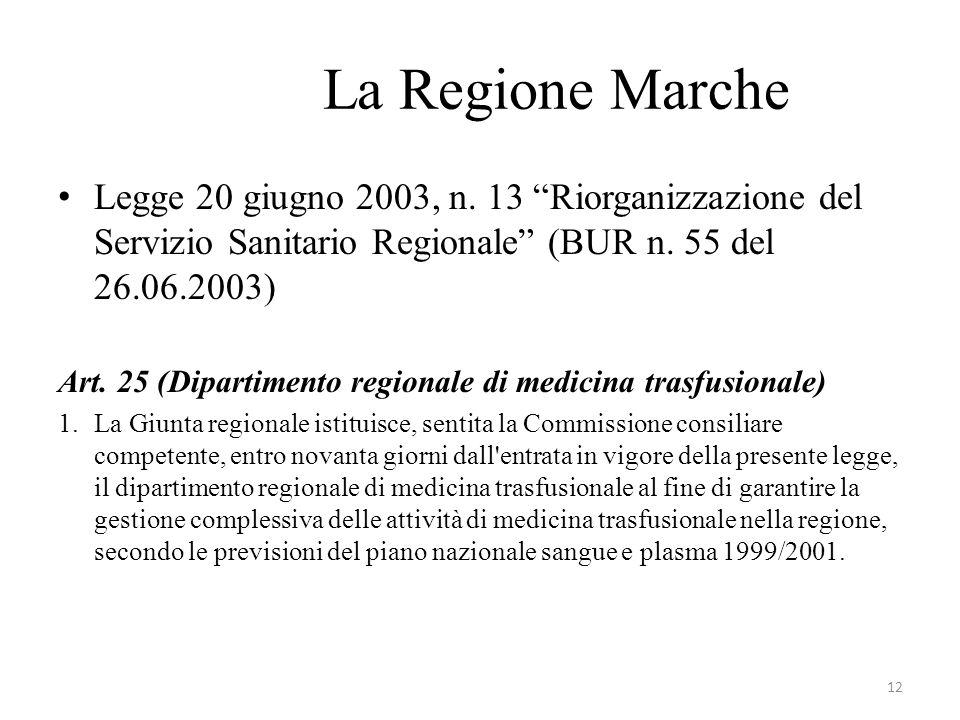 La Regione Marche Legge 20 giugno 2003, n. 13 Riorganizzazione del Servizio Sanitario Regionale (BUR n. 55 del 26.06.2003) Art. 25 (Dipartimento regio