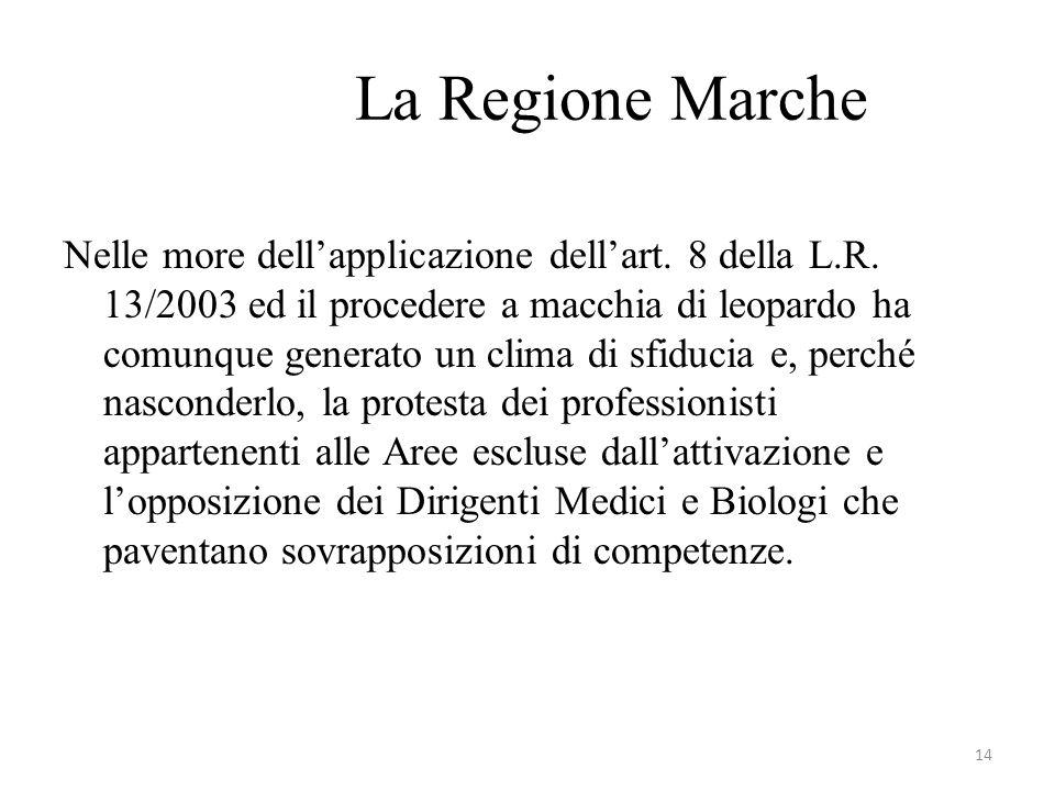 La Regione Marche Nelle more dellapplicazione dellart.