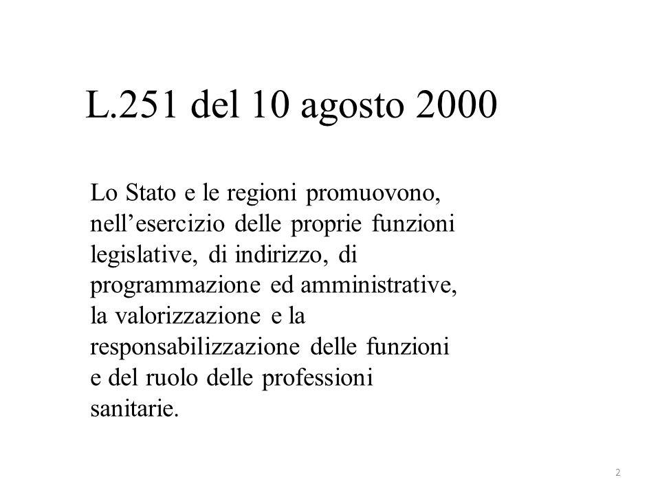 L.251 del 10 agosto 2000 Lo Stato e le regioni promuovono, nellesercizio delle proprie funzioni legislative, di indirizzo, di programmazione ed ammini