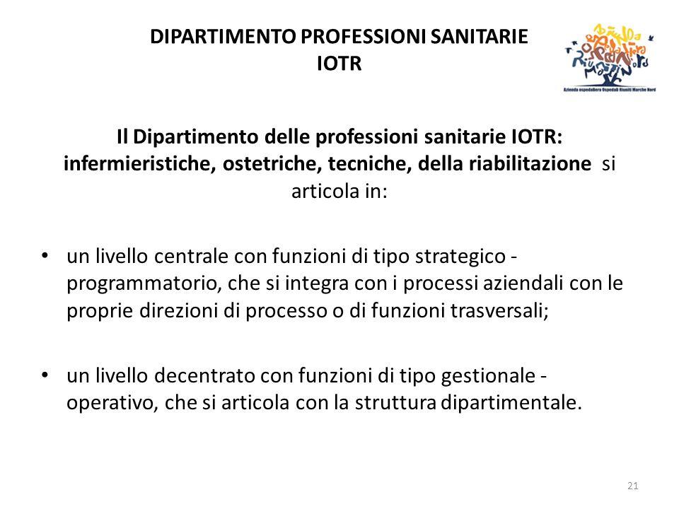 DIPARTIMENTO PROFESSIONI SANITARIE IOTR Il Dipartimento delle professioni sanitarie IOTR: infermieristiche, ostetriche, tecniche, della riabilitazione