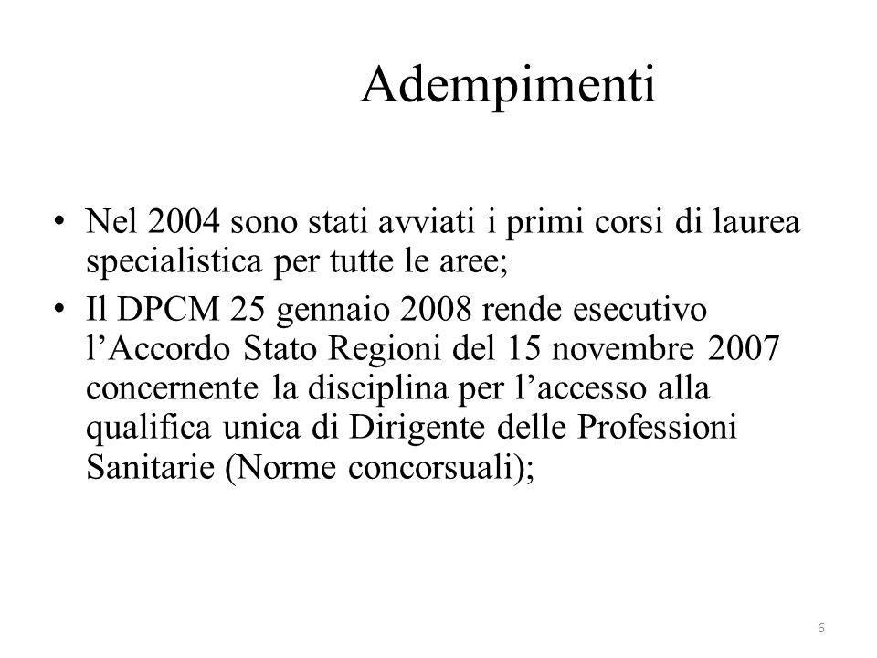 Adempimenti Nel 2004 sono stati avviati i primi corsi di laurea specialistica per tutte le aree; Il DPCM 25 gennaio 2008 rende esecutivo lAccordo Stato Regioni del 15 novembre 2007 concernente la disciplina per laccesso alla qualifica unica di Dirigente delle Professioni Sanitarie (Norme concorsuali); 6