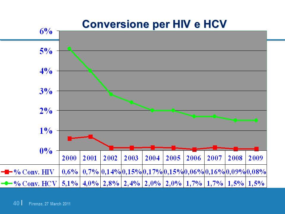 Firenze, 27 March 2011 40 | Conversione per HIV e HCV