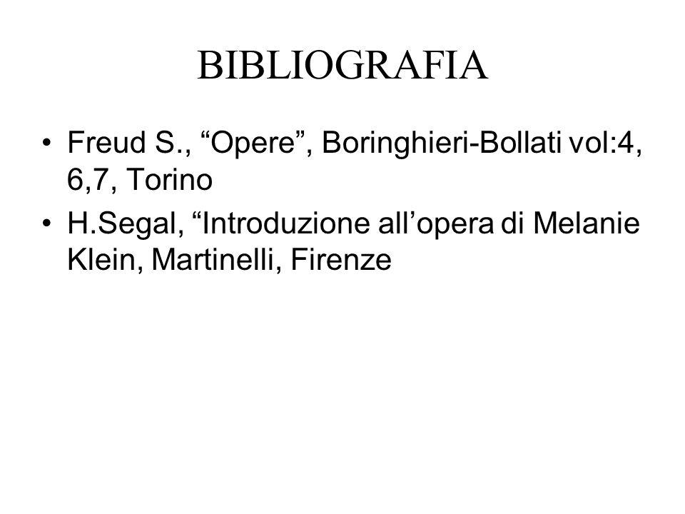 BIBLIOGRAFIA Freud S., Opere, Boringhieri-Bollati vol:4, 6,7, Torino H.Segal, Introduzione allopera di Melanie Klein, Martinelli, Firenze