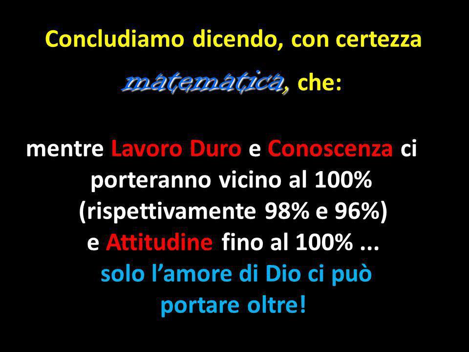 L-O-V-E-O-F-G-O-D (amore di Dio) L = 12 + O = 15 + V = 22 + E = 5 + O = 15 + F = 6 + G = 7 + O = 15 + D = 4 = = 101%