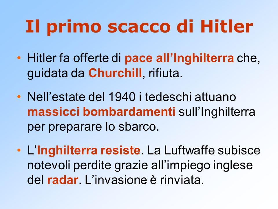 Il primo scacco di Hitler Hitler fa offerte di pace allInghilterra che, guidata da Churchill, rifiuta. Nellestate del 1940 i tedeschi attuano massicci