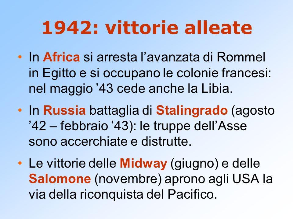 1942: vittorie alleate In Africa si arresta lavanzata di Rommel in Egitto e si occupano le colonie francesi: nel maggio 43 cede anche la Libia. In Rus