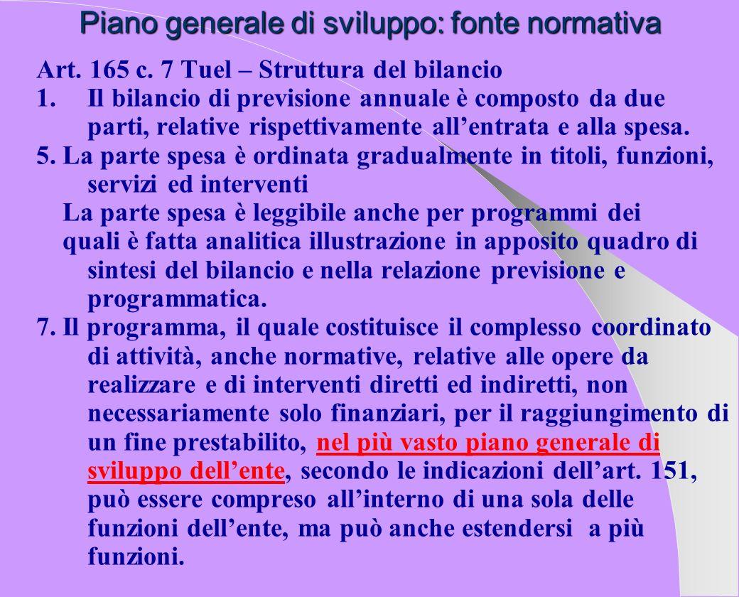 Piano generale di sviluppo Art.151 Tuel- Principi in materia di contabilità 1.