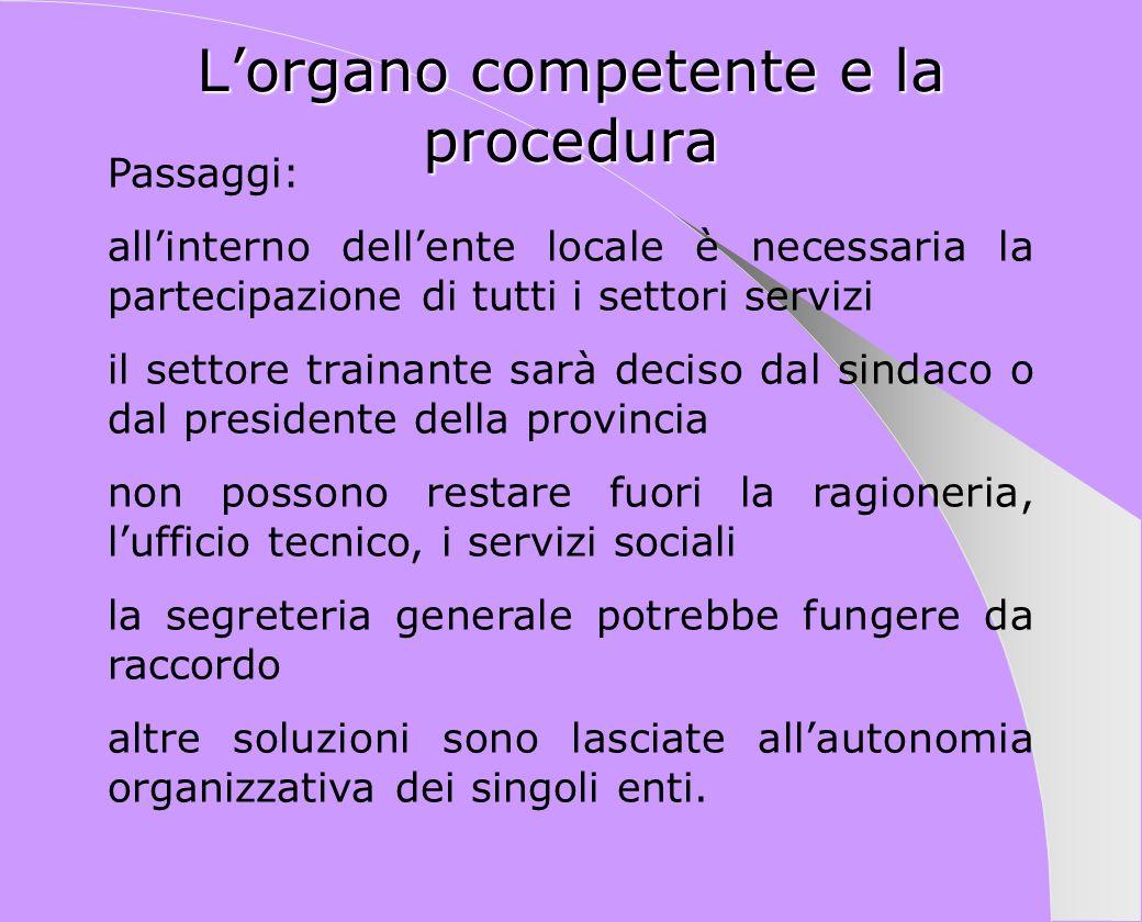 Lorgano competente e la procedura Passaggi: allinterno dellente locale è necessaria la partecipazione di tutti i settori servizi il settore trainante