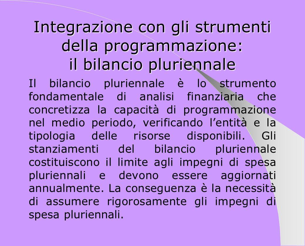 Integrazione con gli strumenti della programmazione: il bilancio pluriennale Il bilancio pluriennale è lo strumento fondamentale di analisi finanziari