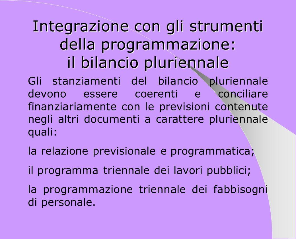 Integrazione con gli strumenti della programmazione: il bilancio pluriennale Gli stanziamenti del bilancio pluriennale devono essere coerenti e concil
