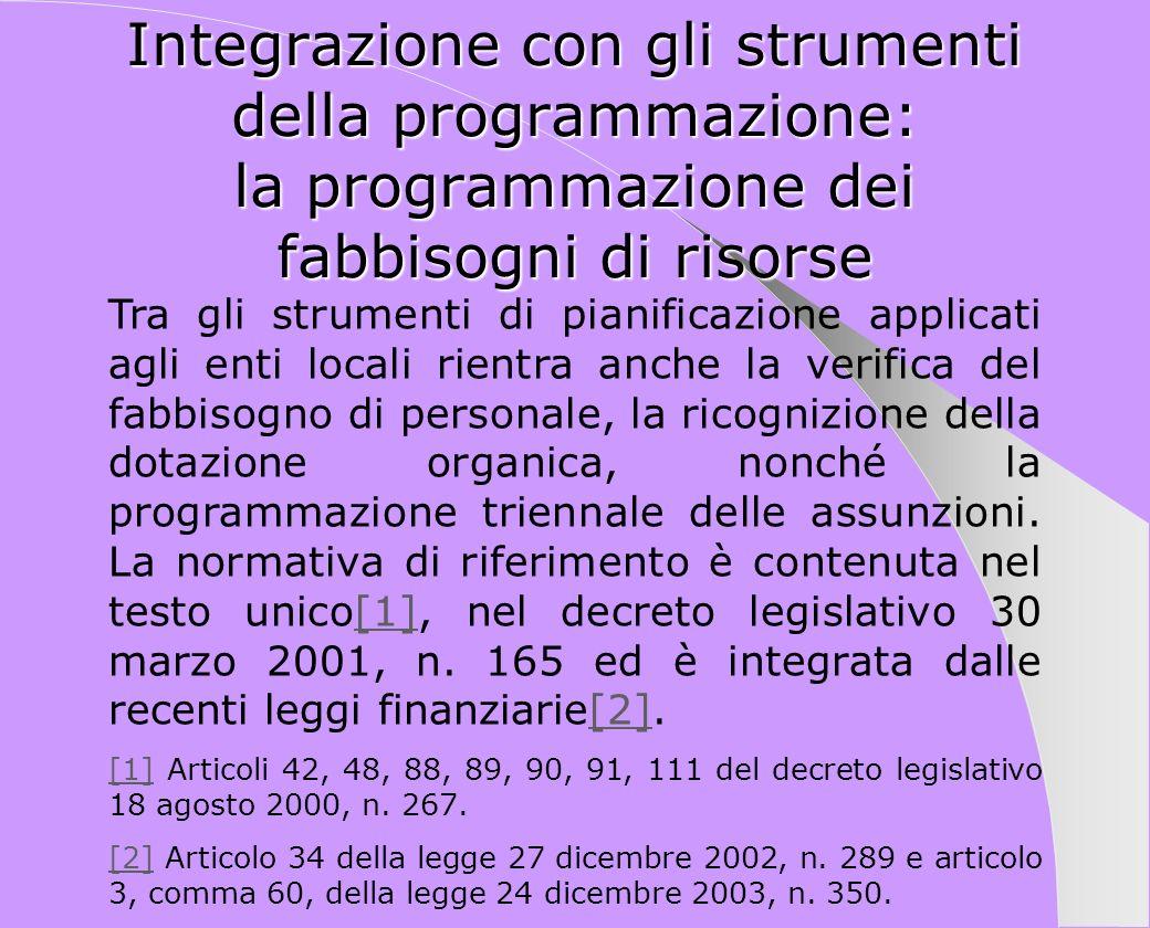 Integrazione con gli strumenti della programmazione: la programmazione dei fabbisogni di risorse Tra gli strumenti di pianificazione applicati agli en