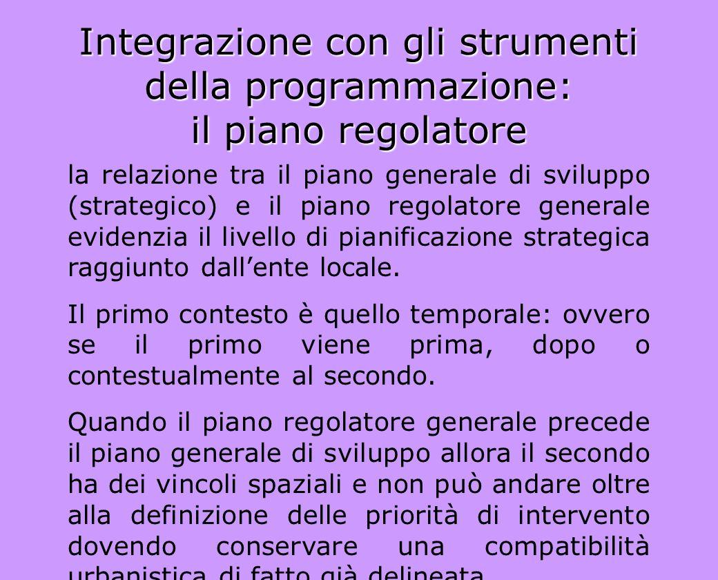 Integrazione con gli strumenti della programmazione: il piano regolatore la relazione tra il piano generale di sviluppo (strategico) e il piano regola