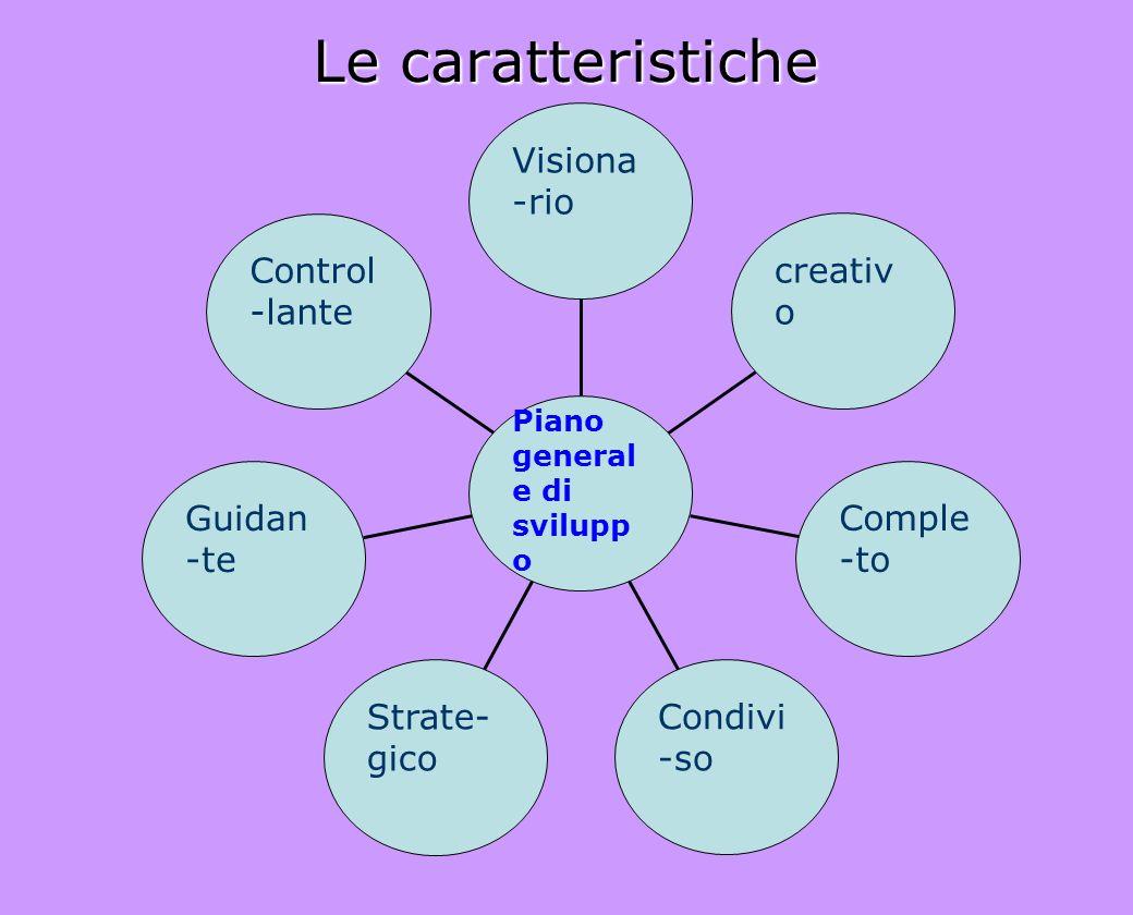 Control -lante Guidan -te Strate- gico Condivi -so Comple -to creativ o Visiona -rio Piano general e di svilupp o Le caratteristiche