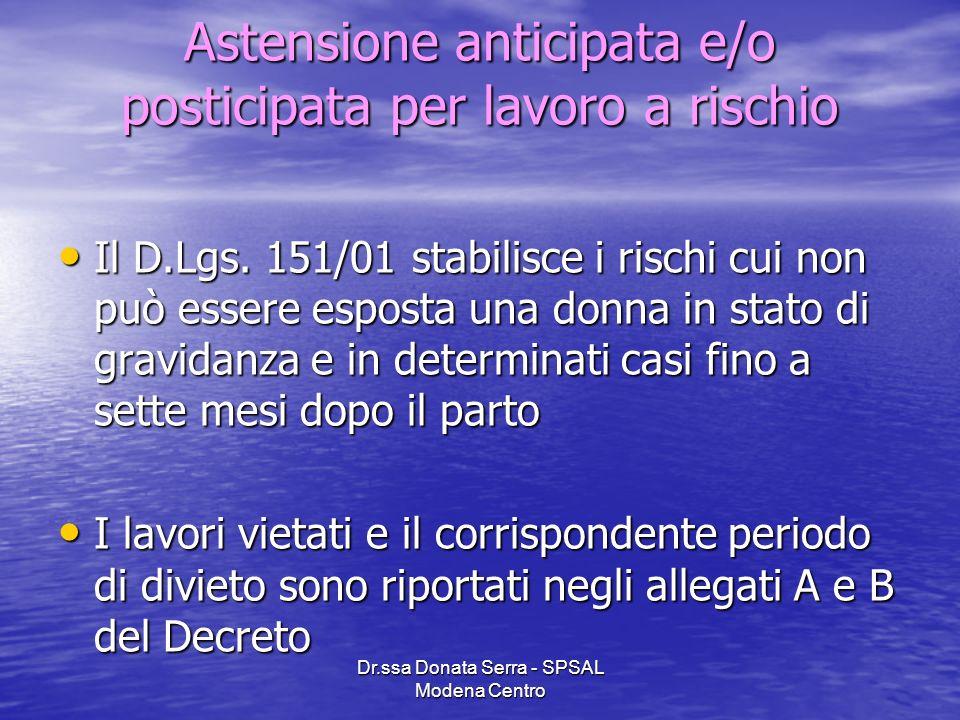 Dr.ssa Donata Serra - SPSAL Modena Centro Astensione anticipata e/o posticipata per lavoro a rischio Il D.Lgs. 151/01 stabilisce i rischi cui non può