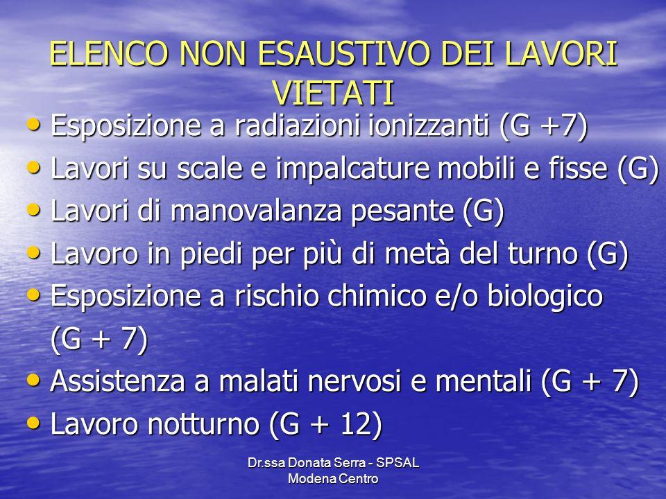 Dr.ssa Donata Serra - SPSAL Modena Centro ELENCO NON ESAUSTIVO DEI LAVORI VIETATI Esposizione a radiazioni ionizzanti (G +7) Esposizione a radiazioni
