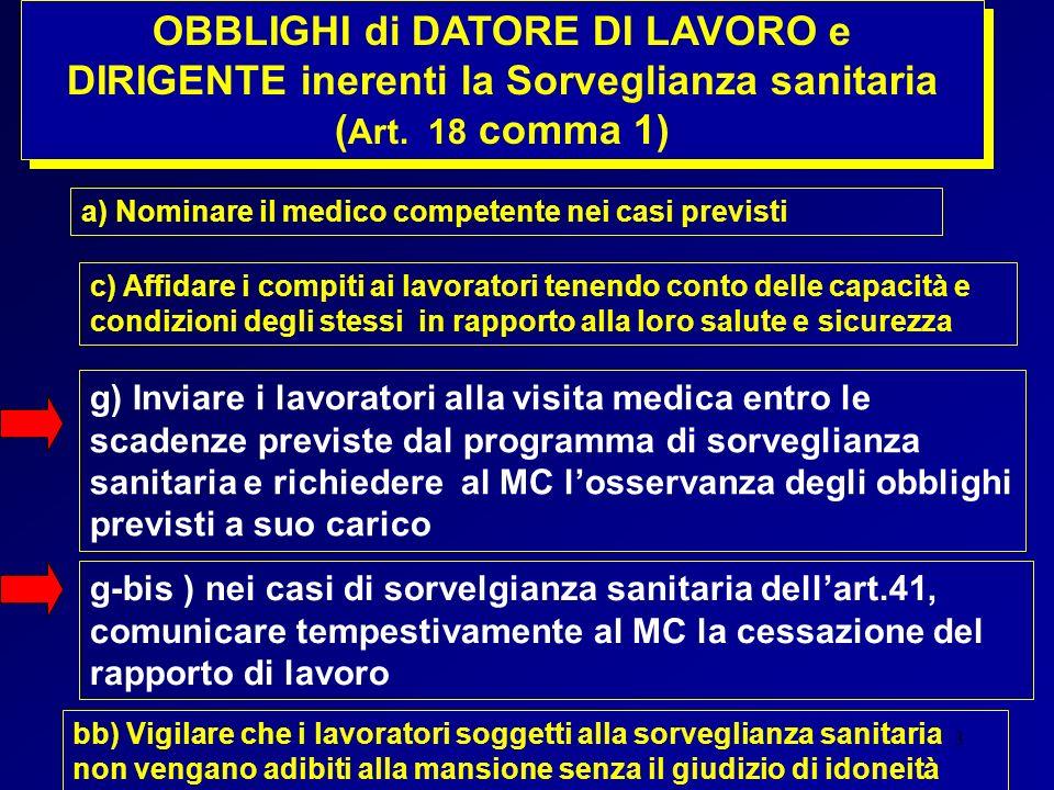 3 OBBLIGHI di DATORE DI LAVORO e DIRIGENTE inerenti la Sorveglianza sanitaria ( Art. 18 comma 1) OBBLIGHI di DATORE DI LAVORO e DIRIGENTE inerenti la