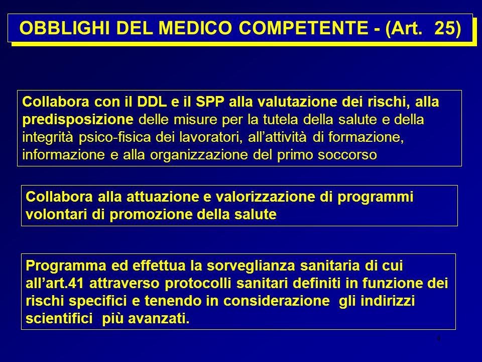 4 OBBLIGHI DEL MEDICO COMPETENTE - (Art. 25) Collabora con il DDL e il SPP alla valutazione dei rischi, alla predisposizione delle misure per la tutel