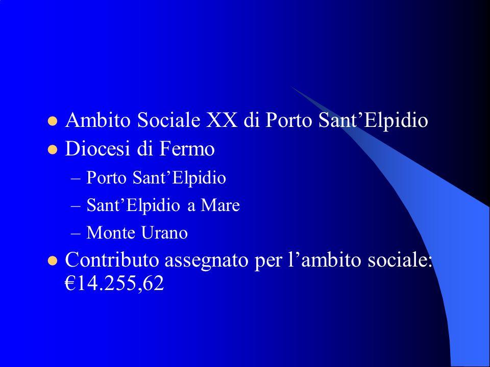 Ambito Sociale XX di Porto SantElpidio Diocesi di Fermo –Porto SantElpidio –SantElpidio a Mare –Monte Urano Contributo assegnato per lambito sociale: 14.255,62