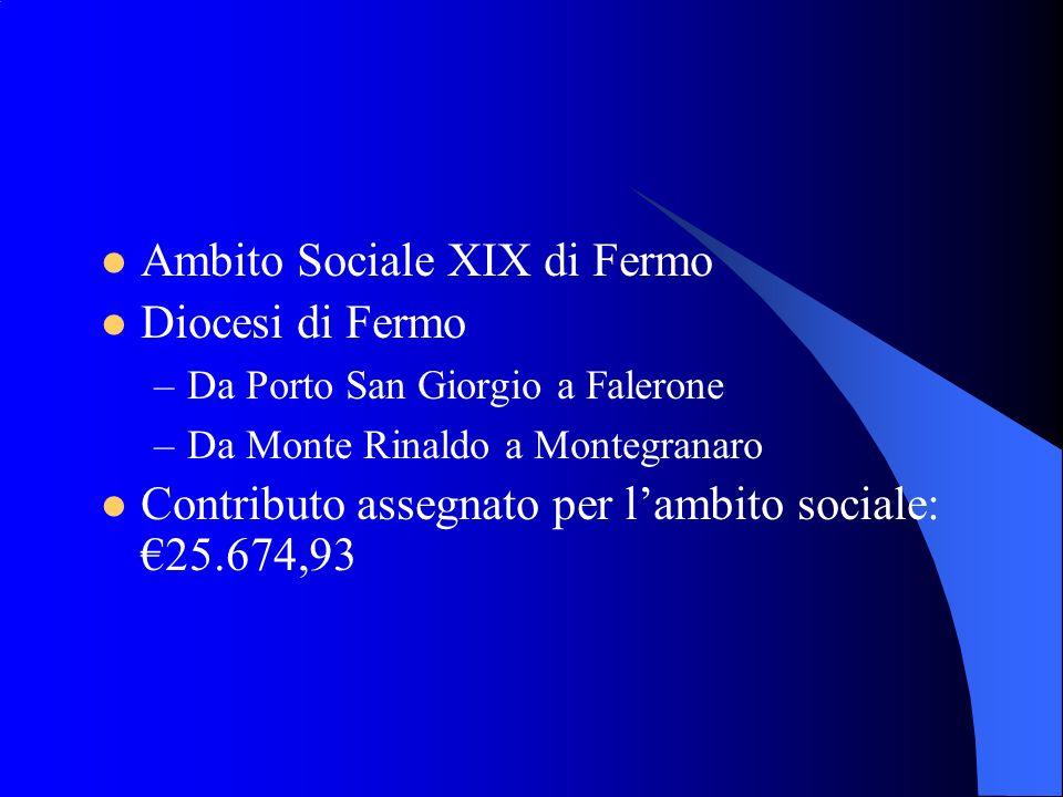 Ambito Sociale XIX di Fermo Diocesi di Fermo –Da Porto San Giorgio a Falerone –Da Monte Rinaldo a Montegranaro Contributo assegnato per lambito sociale: 25.674,93