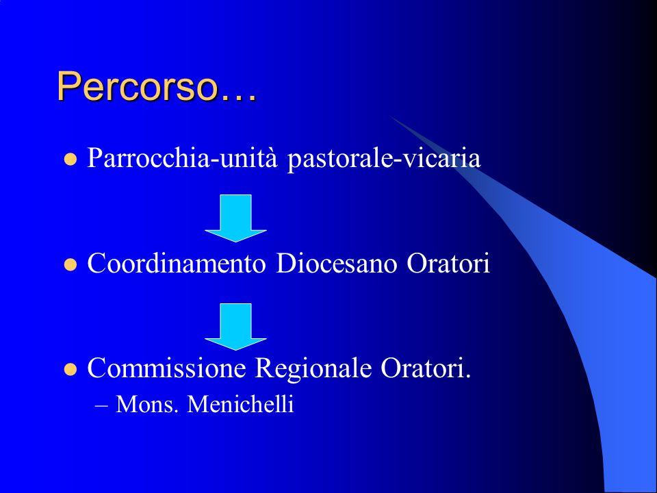 Percorso… Parrocchia-unità pastorale-vicaria Coordinamento Diocesano Oratori Commissione Regionale Oratori.