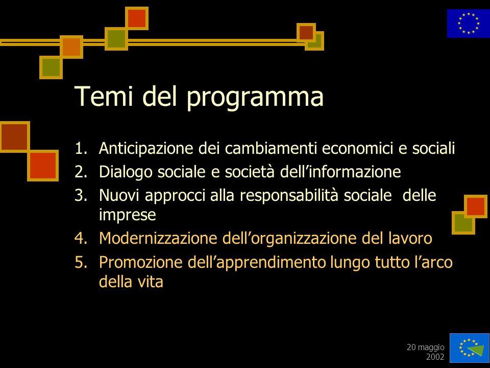 20 maggio 2002 Temi del programma 1.Anticipazione dei cambiamenti economici e sociali 2.Dialogo sociale e società dellinformazione 3.Nuovi approcci al
