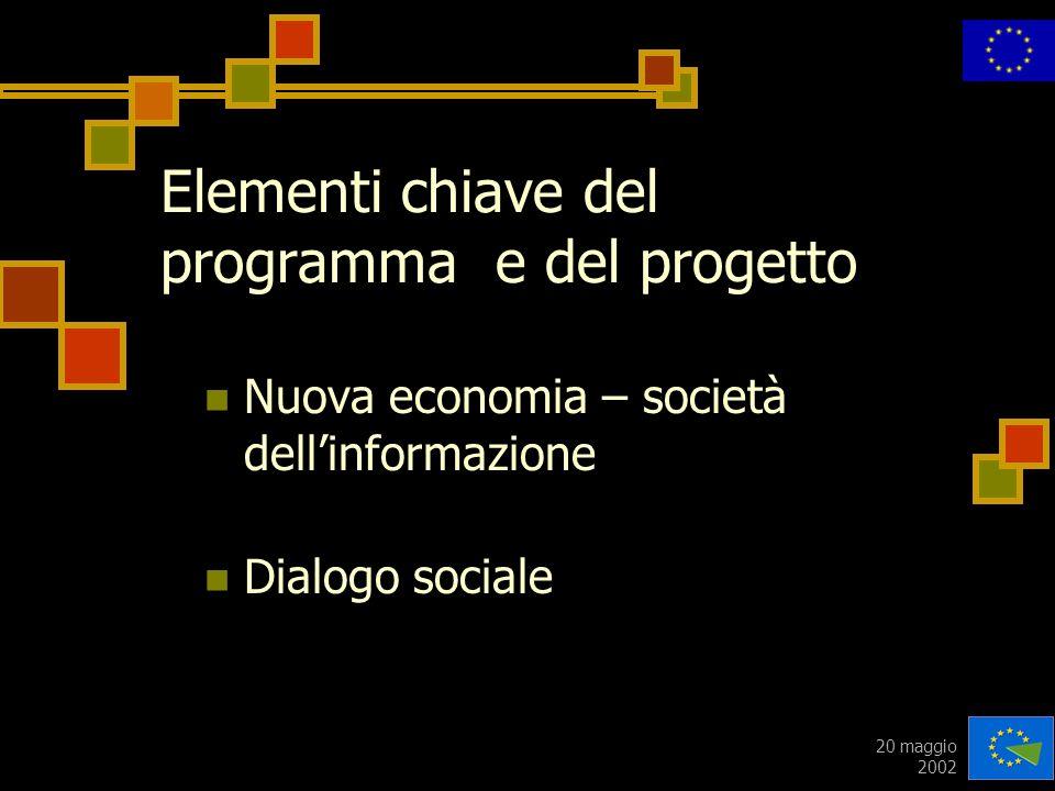 20 maggio 2002 Elementi chiave del programma e del progetto Nuova economia – società dellinformazione Dialogo sociale