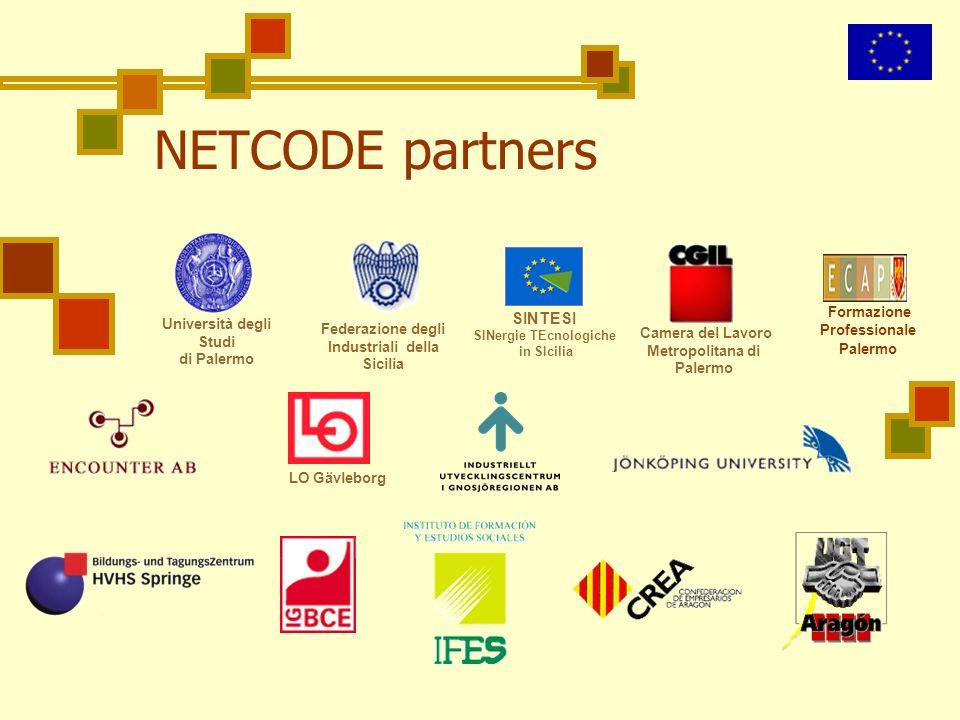 NETCODE partners Federazione degli Industriali della Sicilia Formazione Professionale Palermo SINTESI SINergie TEcnologiche in SIcilia Università degl