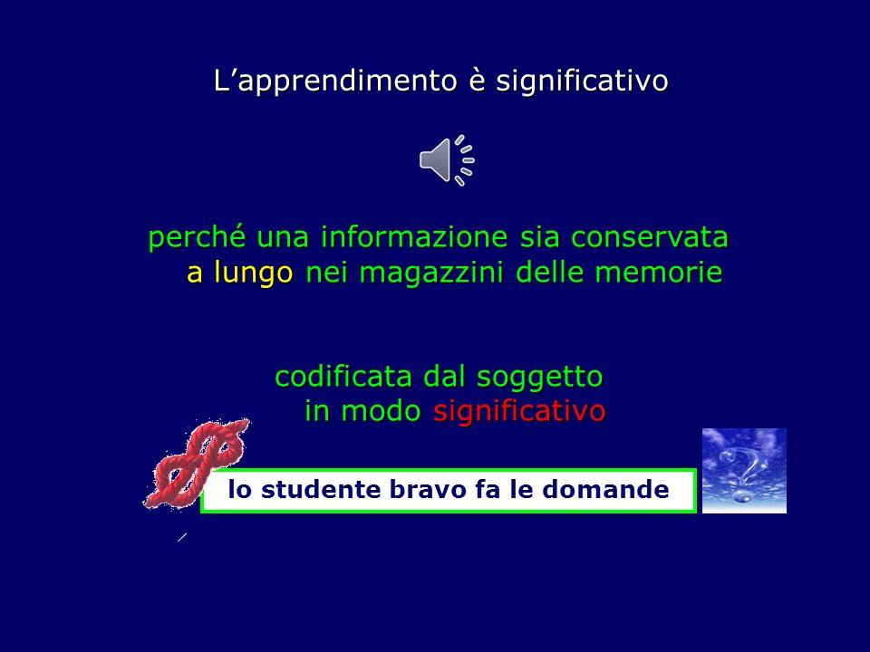 Lapprendimento è significativo Lapprendimento è significativo perché una informazione sia conservata a lungo nei magazzini delle memorie codificata dal soggetto in modo significativo lo studente bravo fa le domande
