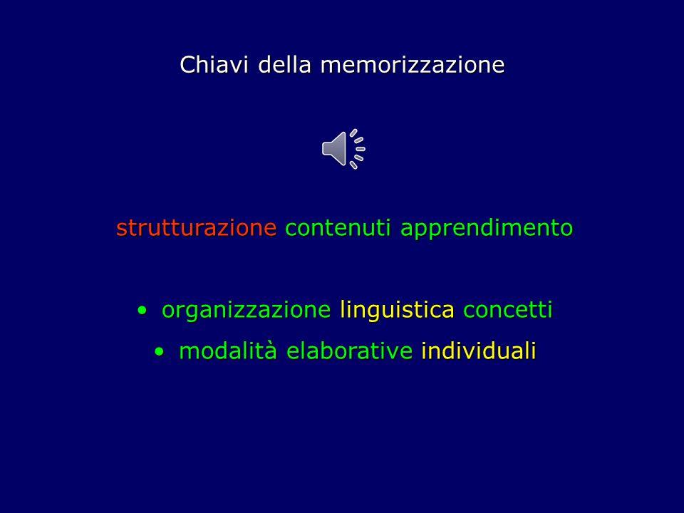Chiavi della memorizzazione strutturazione contenuti apprendimento organizzazione linguistica concettiorganizzazione linguistica concetti modalità elaborative individualimodalità elaborative individuali