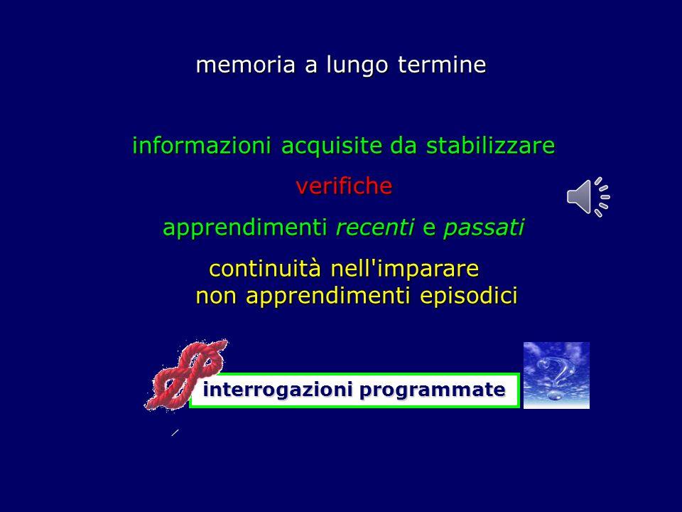 memoria a lungo termine informazioni acquisite da stabilizzare verifiche apprendimenti recenti e passati continuità nell imparare non apprendimenti episodici interrogazioni programmate