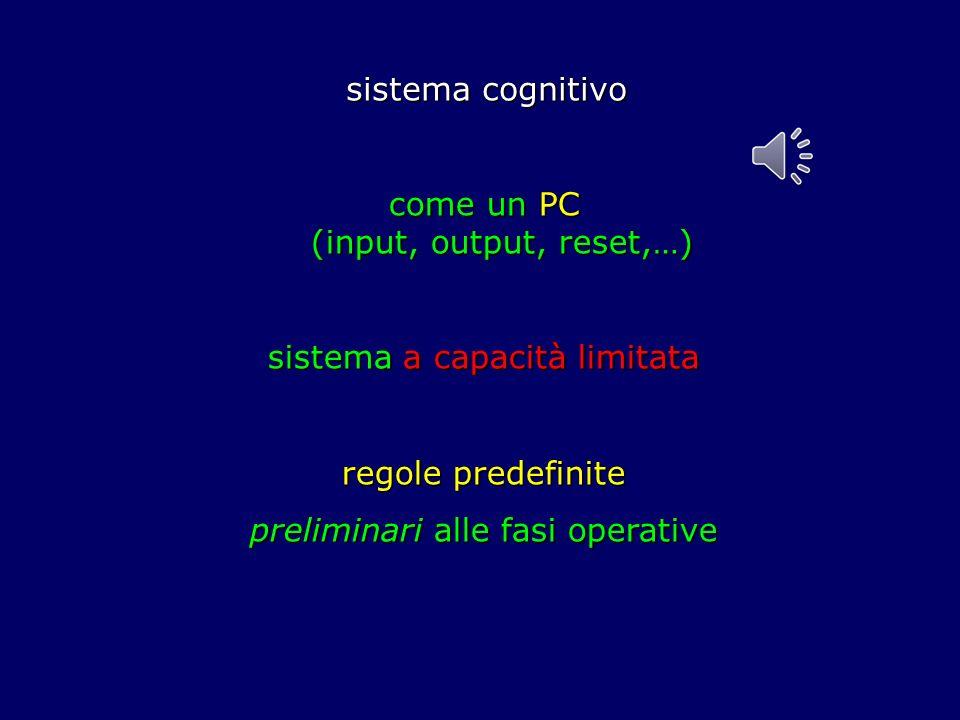 sistema cognitivo sistema cognitivo come un PC (input, output, reset,…) sistema a capacità limitata regole predefinite preliminari alle fasi operative