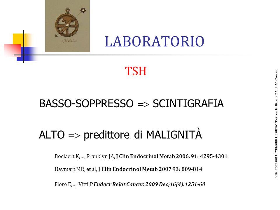 LABORATORIO TSH BASSO-SOPPRESSO SCINTIGRAFIA ALTO predittore di MALIGNITÀ Boelaert K,…, Franklyn JA, J Clin Endocrinol Metab 2006.