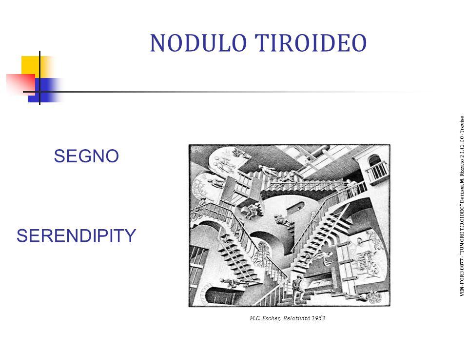 CANCRO TIROIDEO prevalenza nelle lesioni nodulari 5- 7.5 % (>85 % DTC; 5-10 % MTC; 1-5% Anaplastico e Linfoma) W.