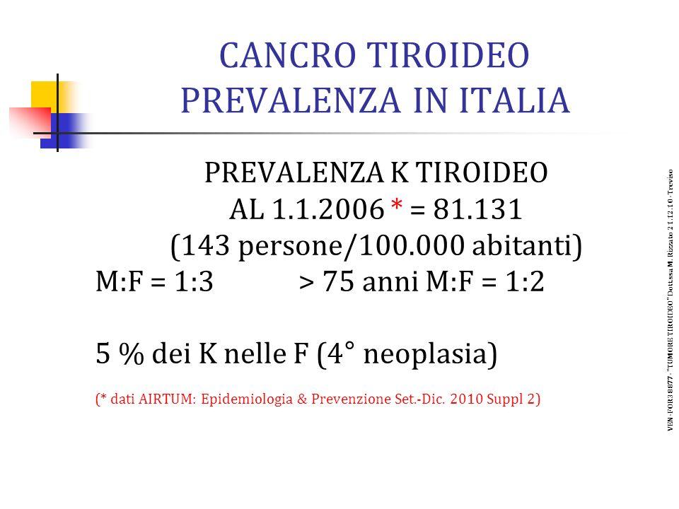 CANCRO TIROIDEO PREVALENZA IN ITALIA PREVALENZA K TIROIDEO AL 1.1.2006 * = 81.131 (143 persone/100.000 abitanti) M:F = 1:3> 75 anni M:F = 1:2 5 % dei K nelle F (4° neoplasia) (* dati AIRTUM: Epidemiologia & Prevenzione Set.-Dic.