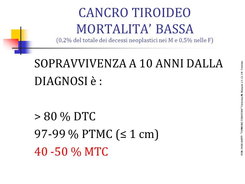 CT livelli cut-off e valore predittivo(*) CTbasale pg/mlPPV di MTC > 20 e < 50 8.3 % > 50 e < 100 25 % > 100100 % CT dopo stimolo > 1000100 % (*)Costante G.,…,Filetti S.