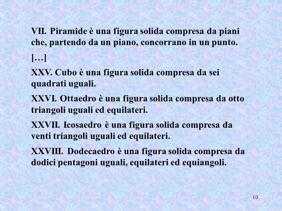 10 VII. Piramide è una figura solida compresa da piani che, partendo da un piano, concorrano in un punto. […] XXV. Cubo è una figura solida compresa d