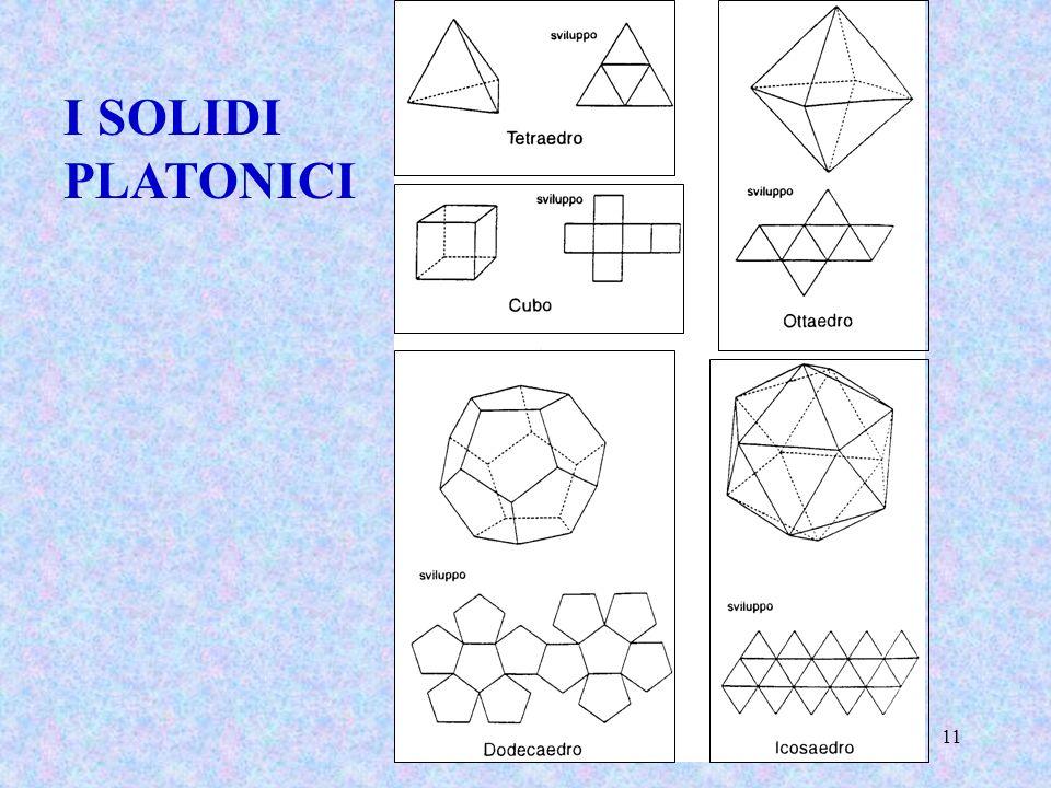 11 I SOLIDI PLATONICI