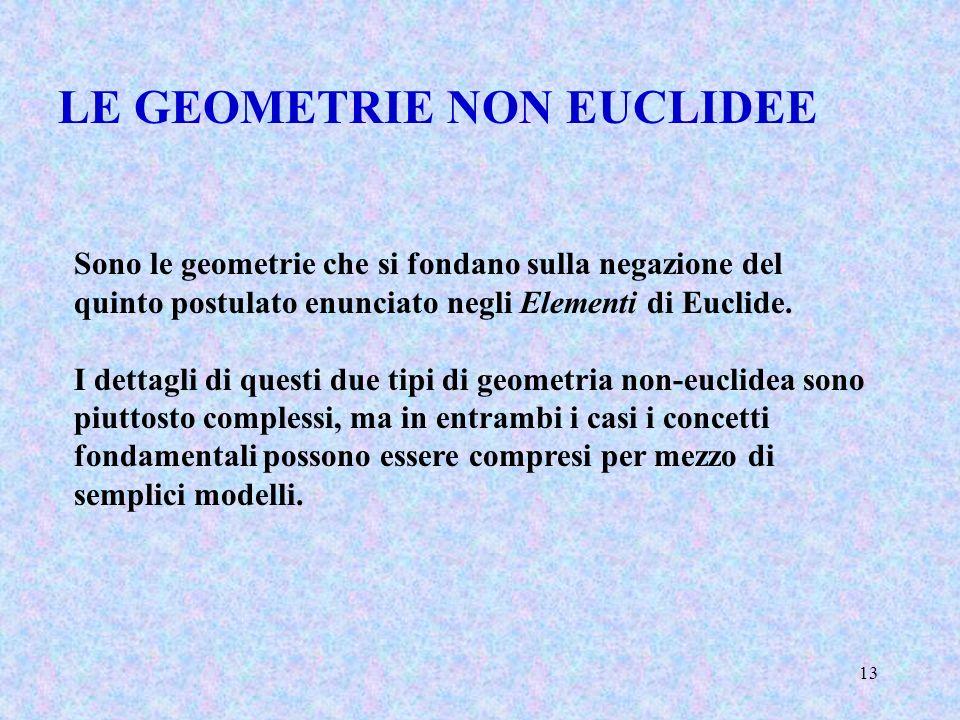 13 LE GEOMETRIE NON EUCLIDEE Sono le geometrie che si fondano sulla negazione del quinto postulato enunciato negli Elementi di Euclide. I dettagli di