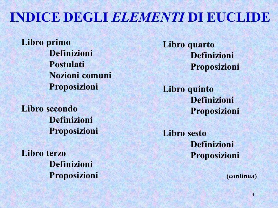 4 Libro primo Definizioni Postulati Nozioni comuni Proposizioni Libro secondo Definizioni Proposizioni Libro terzo Definizioni Proposizioni INDICE DEG