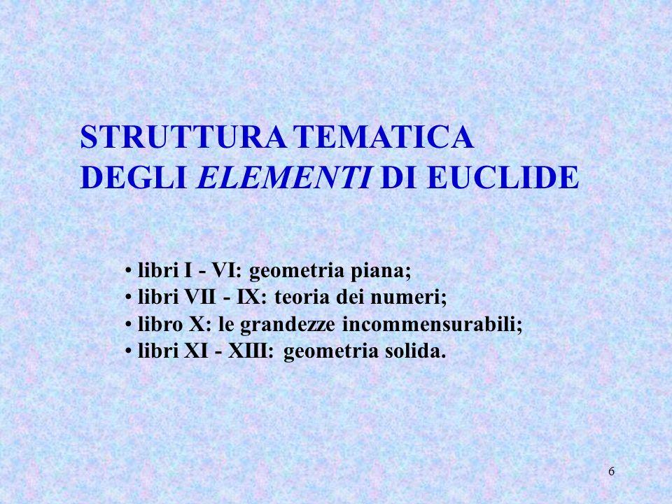 6 libri I - VI: geometria piana; libri VII - IX: teoria dei numeri; libro X: le grandezze incommensurabili; libri XI - XIII: geometria solida. STRUTTU