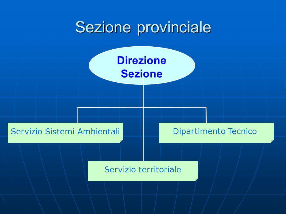 Sezione provinciale Direzione Sezione Servizio territoriale Servizio Sistemi Ambientali Dipartimento Tecnico