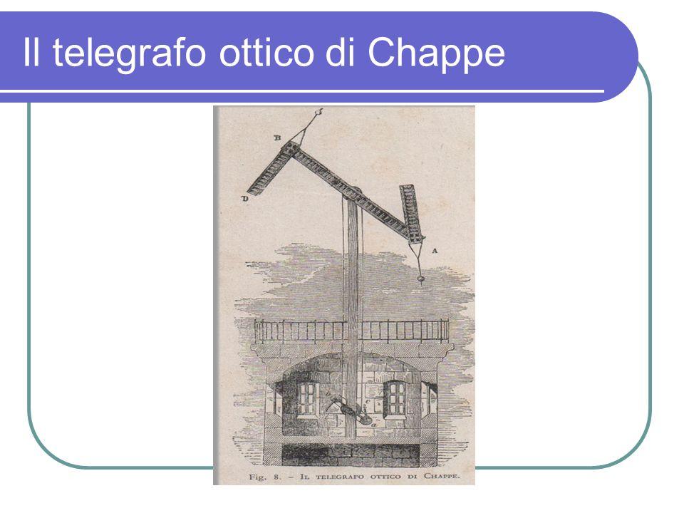 Il telegrafo ottico di Chappe