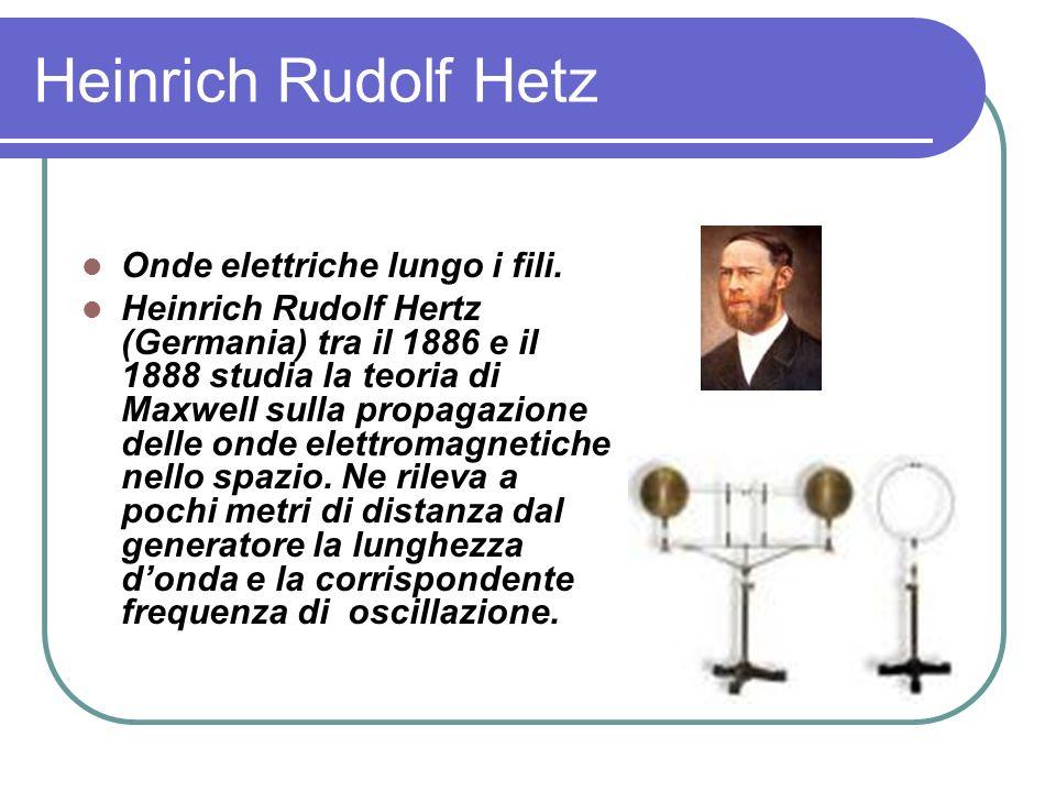 Heinrich Rudolf Hetz Onde elettriche lungo i fili.