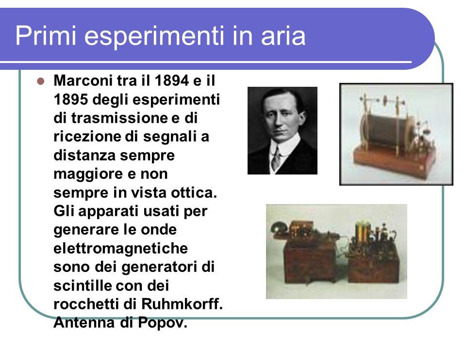 Primi esperimenti in aria Marconi tra il 1894 e il 1895 degli esperimenti di trasmissione e di ricezione di segnali a distanza sempre maggiore e non sempre in vista ottica.